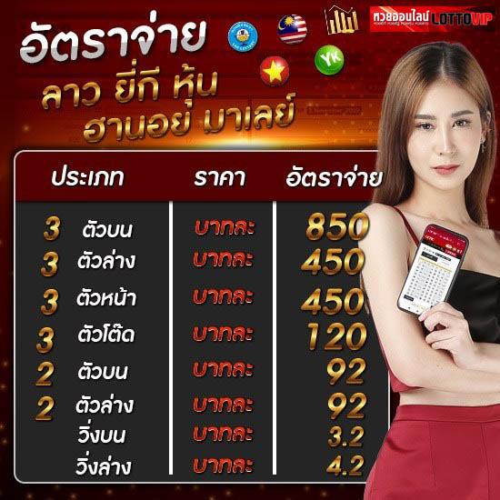 ซื้อหวยฮานอยได้ราคาสูงที่สุดในไทยวันนี้ที่lottovip